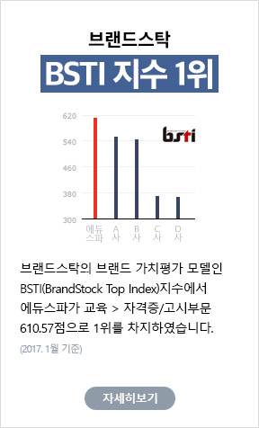 브랜드스탁 BSTI 지수 1위